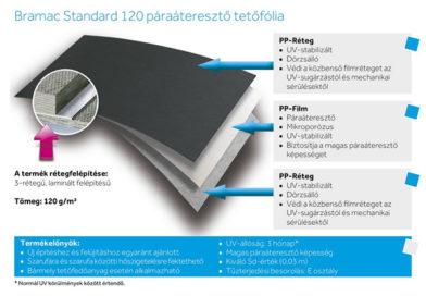 Bramac Standard 120 páraáteresztő tetőfólia 75m2